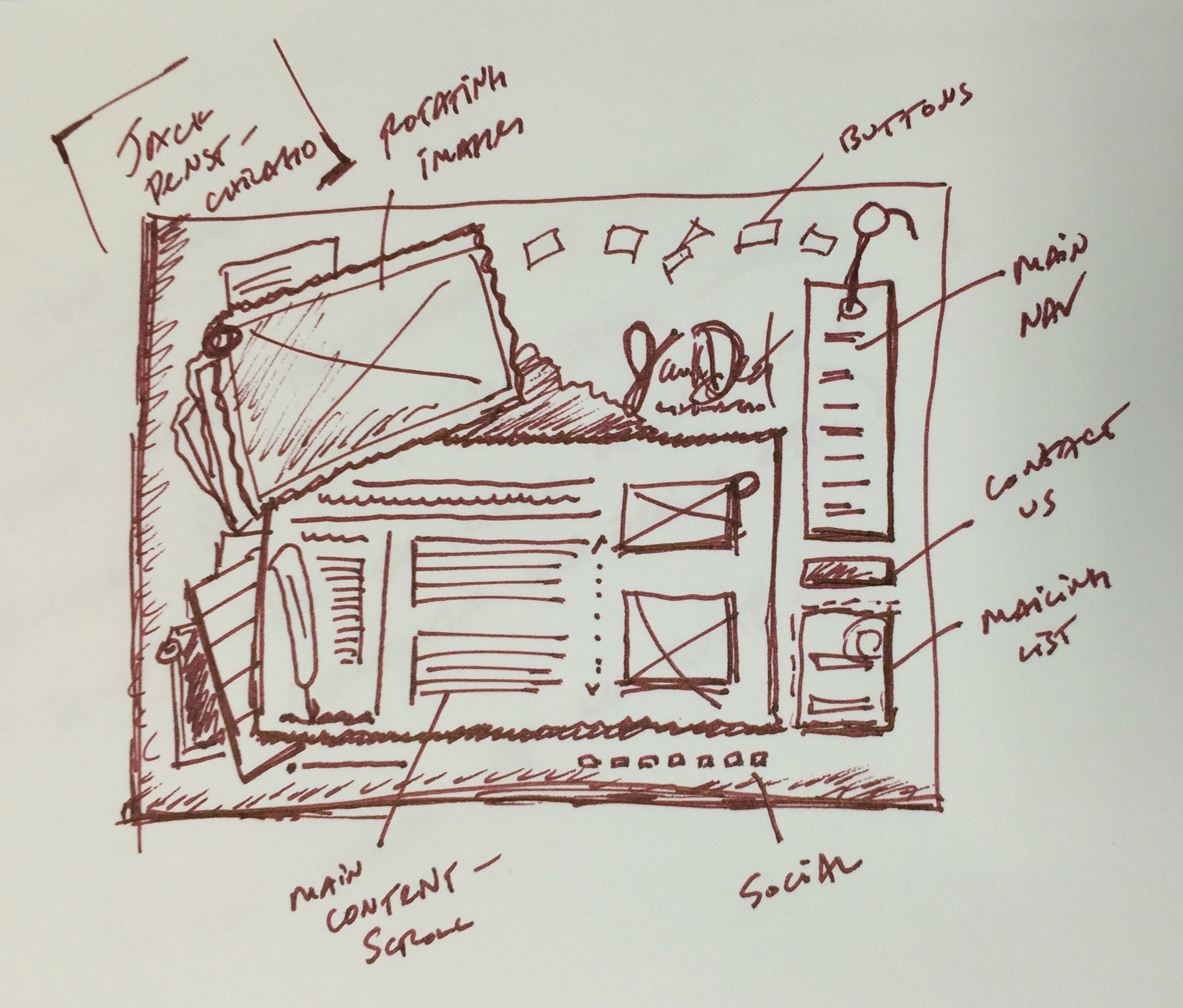 So, You're Ready For A Website Update...a Design & Conquer Blog Post from Martinez Creative Group, advertising and marketing agency in Chicago Illinois Suburbs -- it all starts with a sketch and your goals!